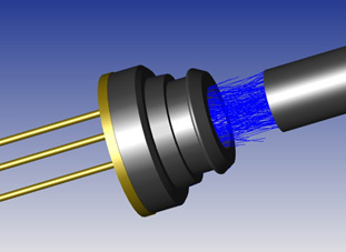 Axetris offers comprehensive support for optical simulations to its OEM customers, helping them in improving the optical performance of their NDIR gas sensor design (Here: The Axetris EMIRS 200 Infrared Source is simulated with a gas absorption tube)