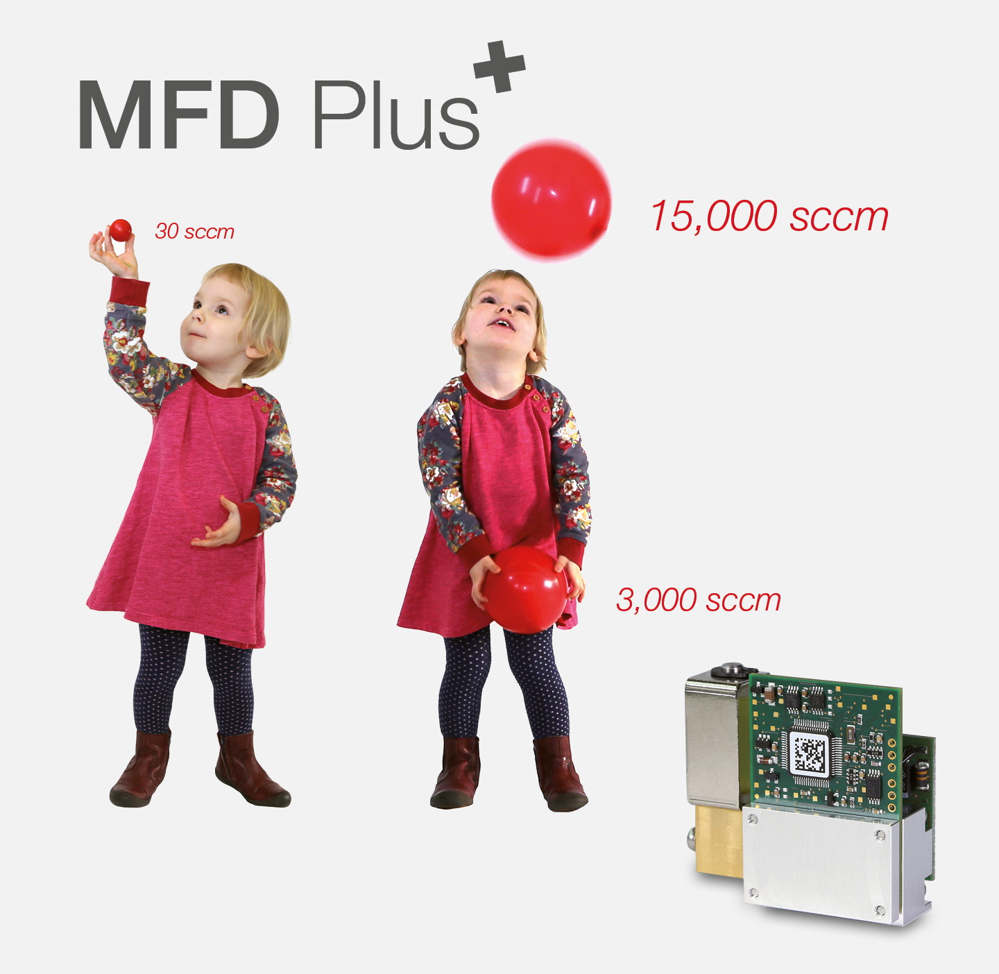 Axetris - MFD Plus new range